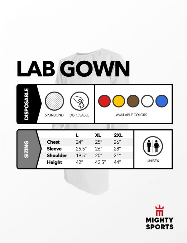 mighty sports ppe labgown disposable specs
